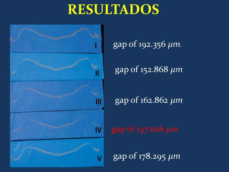 RESULTADOS gap of 178.295 μm gap of 137.626 μm gap of 192.356 μm. gap of 152.868 μm gap of 162.862 μm