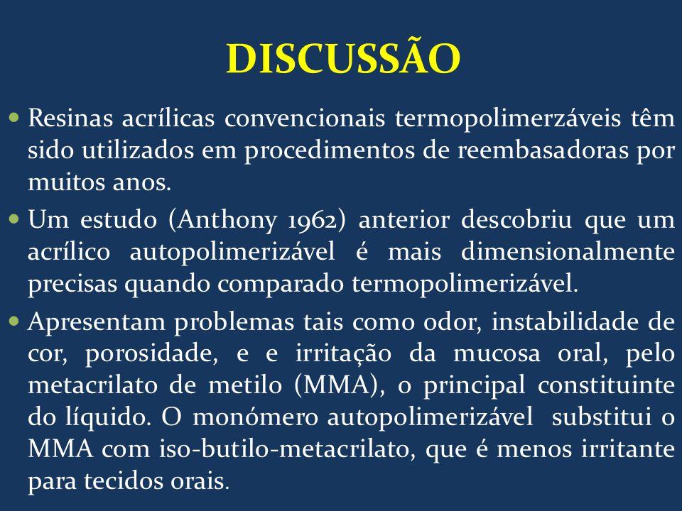 DISCUSSÃO Resinas acrílicas convencionais termopolimerzáveis têm sido utilizados em procedimentos de reembasadoras por muitos anos. Um estudo (Anthony