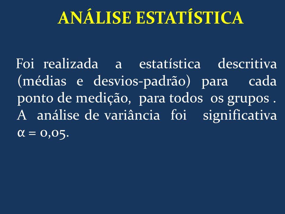 ANÁLISE ESTATÍSTICA Foi realizada a estatística descritiva (médias e desvios-padrão) para cada ponto de medição, para todos os grupos. A análise de va