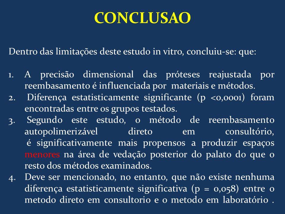 CONCLUSAO Dentro das limitações deste estudo in vitro, concluiu-se: que: 1.A precisão dimensional das próteses reajustada por reembasamento é influenc