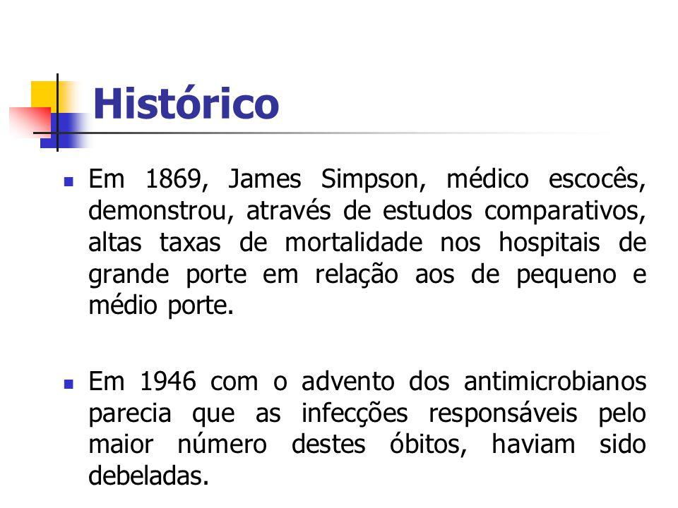 Histórico Em 1869, James Simpson, médico escocês, demonstrou, através de estudos comparativos, altas taxas de mortalidade nos hospitais de grande port