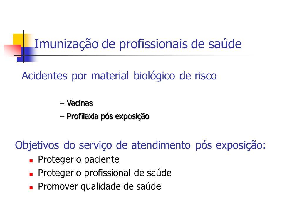 Acidentes por material biológico de risco Objetivos do serviço de atendimento pós exposição: Proteger o paciente Proteger o profissional de saúde Prom