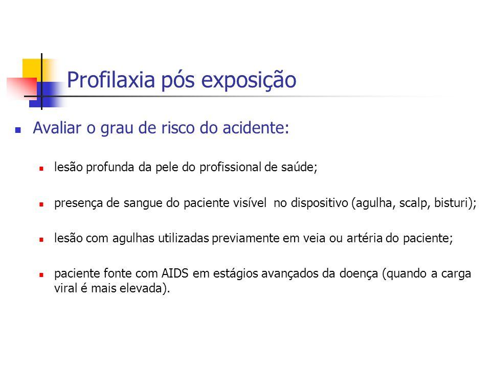 Profilaxia pós exposição Avaliar o grau de risco do acidente: lesão profunda da pele do profissional de saúde; presença de sangue do paciente visível