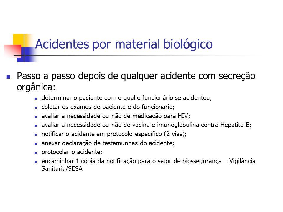 Acidentes por material biológico Passo a passo depois de qualquer acidente com secreção orgânica: determinar o paciente com o qual o funcionário se ac