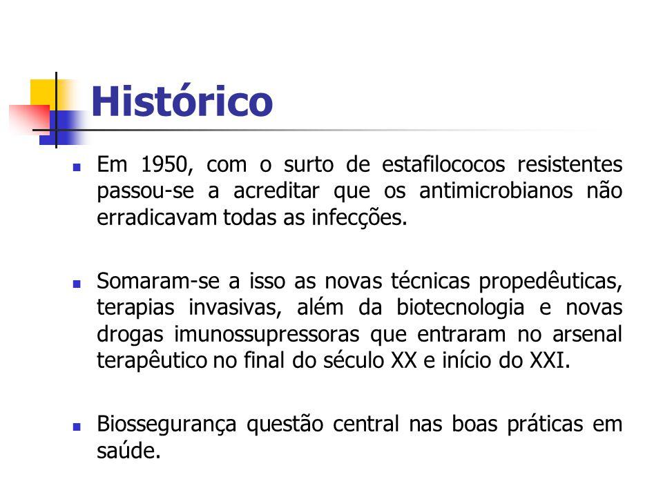 Histórico Em 1950, com o surto de estafilococos resistentes passou-se a acreditar que os antimicrobianos não erradicavam todas as infecções. Somaram-s