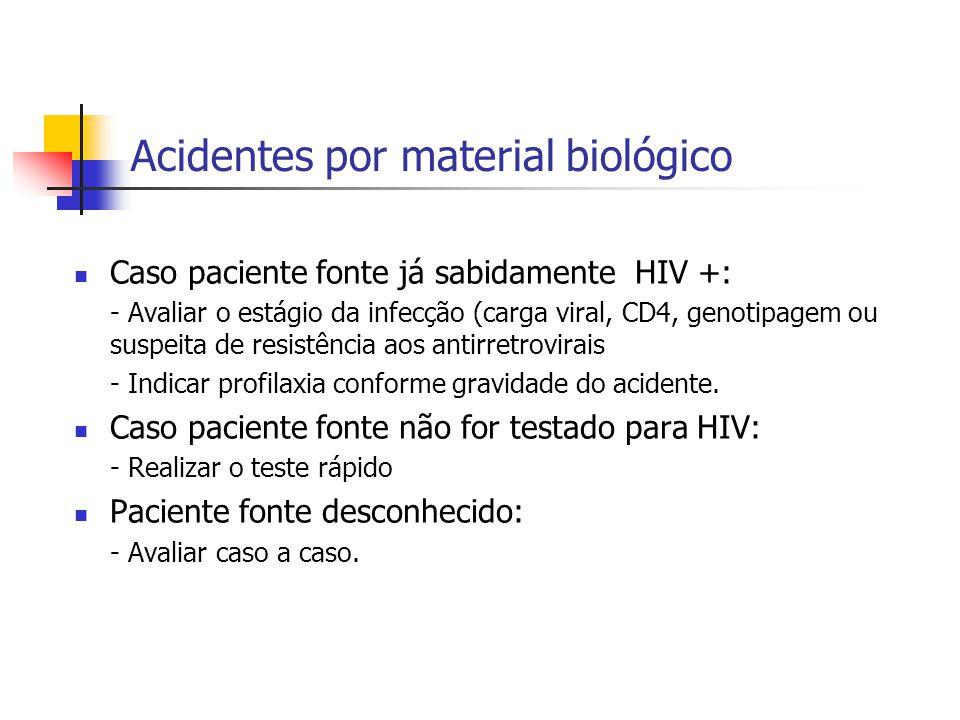 Acidentes por material biológico Caso paciente fonte já sabidamente HIV +: - Avaliar o estágio da infecção (carga viral, CD4, genotipagem ou suspeita