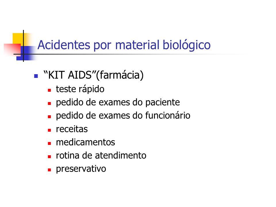 Acidentes por material biológico KIT AIDS(farmácia) teste rápido pedido de exames do paciente pedido de exames do funcionário receitas medicamentos ro