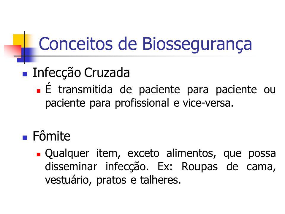 Conceitos de Biossegurança Infecção Cruzada É transmitida de paciente para paciente ou paciente para profissional e vice-versa. Fômite Qualquer item,