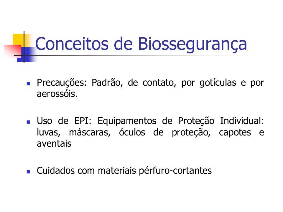 Conceitos de Biossegurança Precauções: Padrão, de contato, por gotículas e por aerossóis. Uso de EPI: Equipamentos de Proteção Individual: luvas, másc