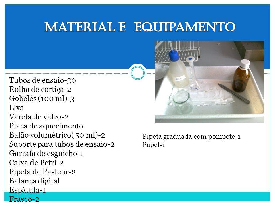 Tubos de ensaio-30 Rolha de cortiça-2 Gobelés (100 ml)-3 Lixa Vareta de vidro-2 Placa de aquecimento Balão volumétrico( 50 ml)-2 Suporte para tubos de ensaio-2 Garrafa de esguicho-1 Caixa de Petri-2 Pipeta de Pasteur-2 Balança digital Espátula-1 Frasco-2 Pipeta graduada com pompete-1 Papel-1