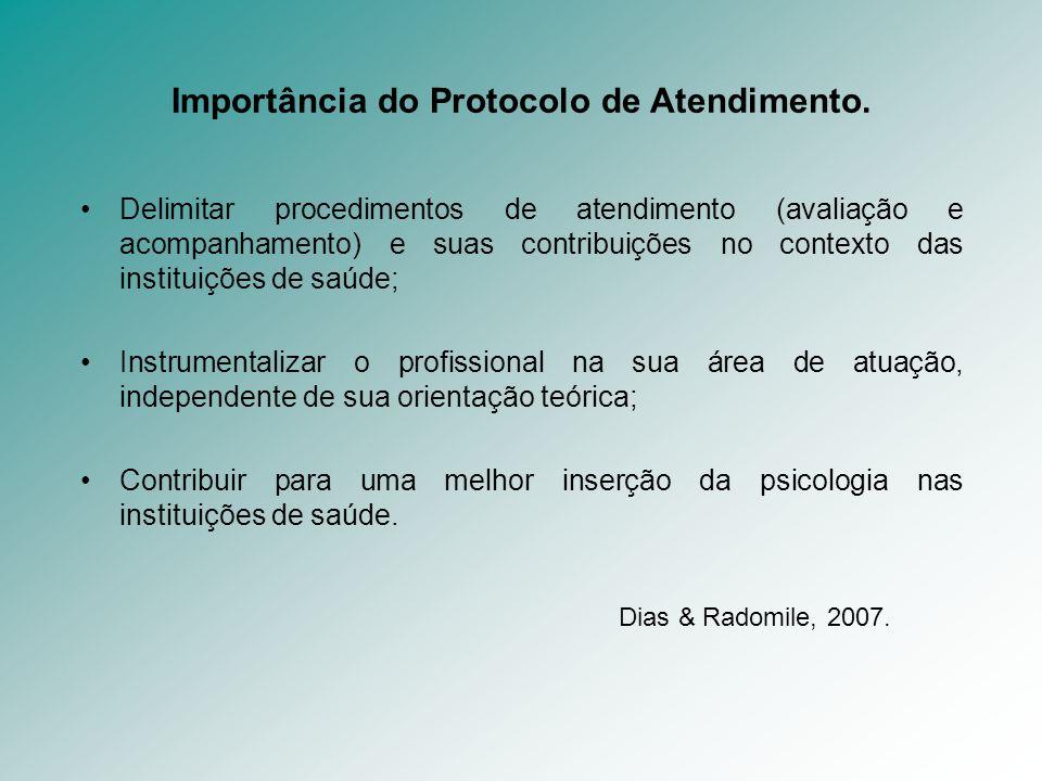 Importância do Protocolo de Atendimento. Delimitar procedimentos de atendimento (avaliação e acompanhamento) e suas contribuições no contexto das inst