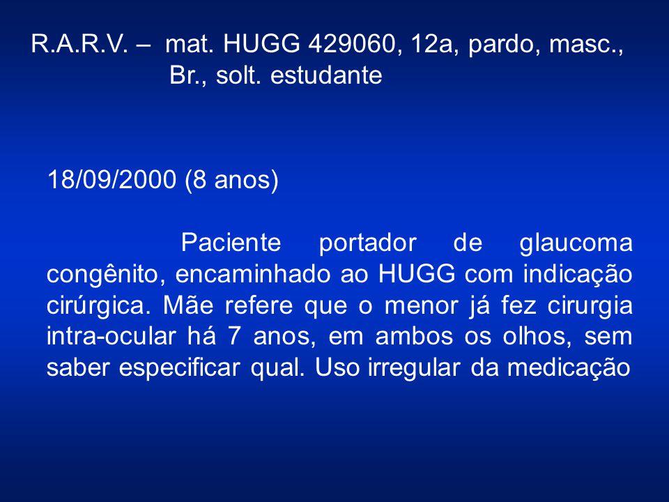 18/09/2000(8 anos) Exame segmento externo (AO): buftalmia, megalocornea, limbo esclero-corneano difuso; AV: OD: CD a 2m; OE: CD a 2m; Refração e Fundoscopia (AO): dificultada por opacidade de meios; Biomicroscopia: leucoma central AO, presença de tubo de dispositivo de drenagem na câmara anterior do olho direito; PIO: OD: 60mmHg; sem medicação às 9:15 h; OE: 46mmHg; sem medicação às 9:15 h; Cd: OD: revisão do implante; OE: trabeculectomia com MMC.