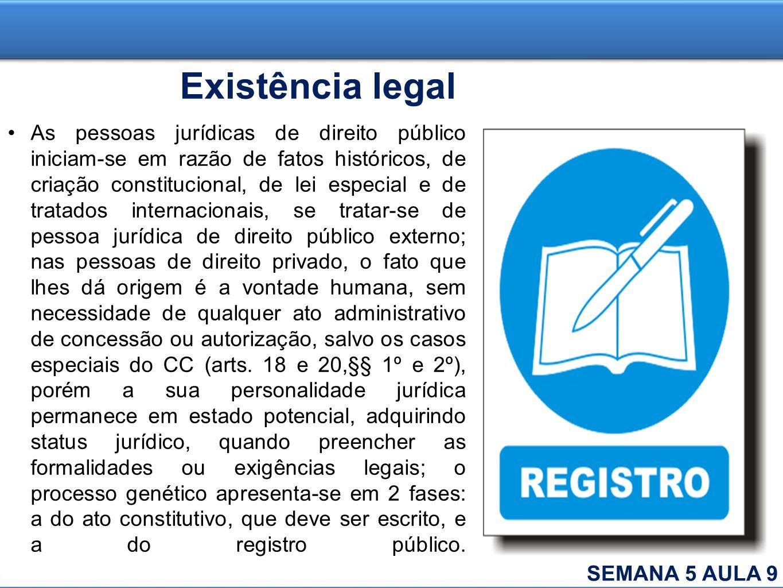 As pessoas jurídicas de direito público iniciam-se em razão de fatos históricos, de criação constitucional, de lei especial e de tratados internaciona