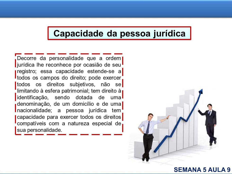 Capacidade da pessoa jurídica Decorre da personalidade que a ordem jurídica lhe reconhece por ocasião de seu registro; essa capacidade estende-se a to