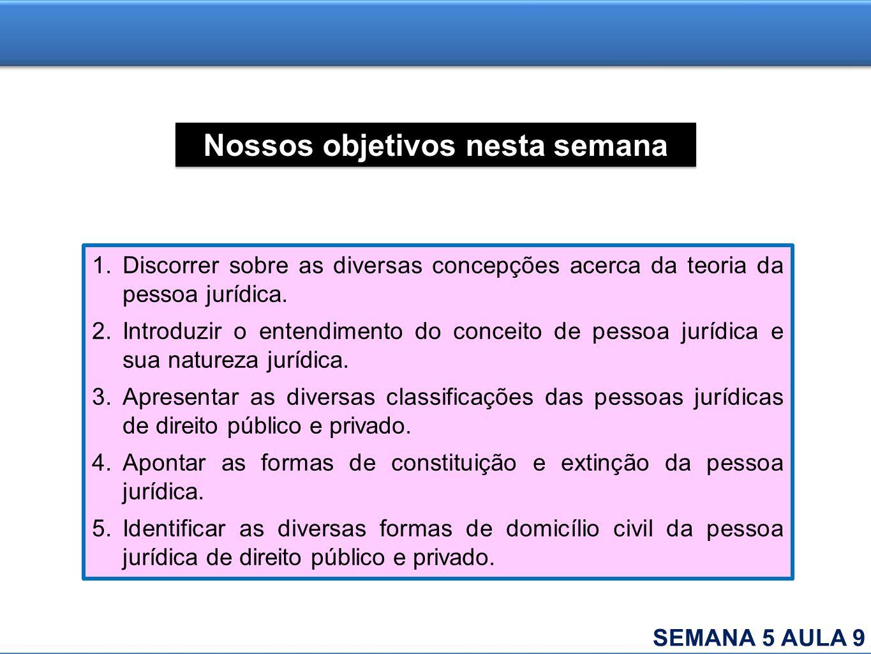 1.Discorrer sobre as diversas concepções acerca da teoria da pessoa jurídica. 2.Introduzir o entendimento do conceito de pessoa jurídica e sua naturez