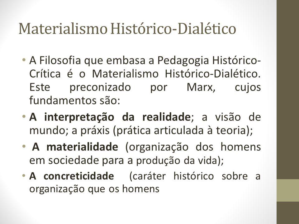 Materialismo Histórico-Dialético A Filosofia que embasa a Pedagogia Histórico- Crítica é o Materialismo Histórico-Dialético. Este preconizado por Marx