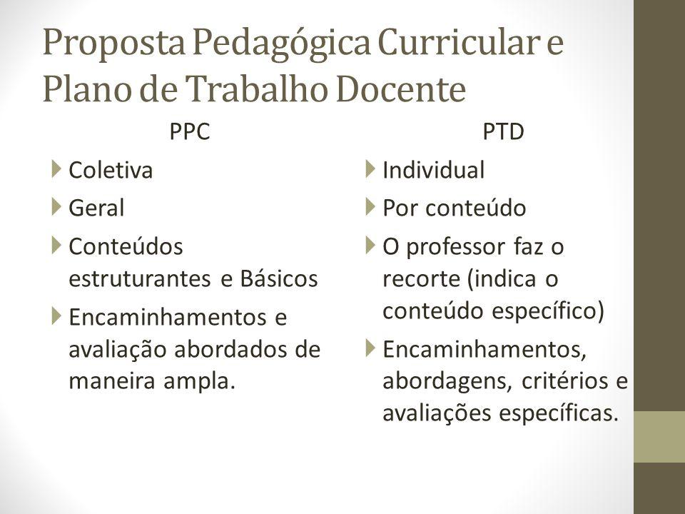 Proposta Pedagógica Curricular e Plano de Trabalho Docente PPC Coletiva Geral Conteúdos estruturantes e Básicos Encaminhamentos e avaliação abordados