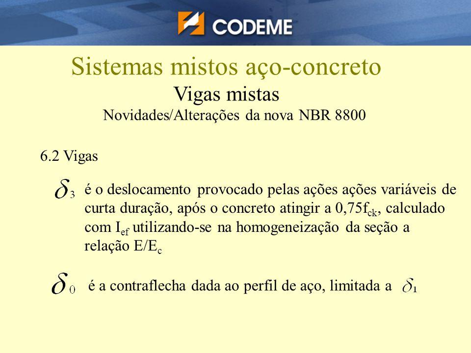 Sistemas mistos aço-concreto Vigas mistas Novidades/Alterações da nova NBR 8800 6.2 Vigas é o deslocamento provocado pelas ações ações variáveis de cu