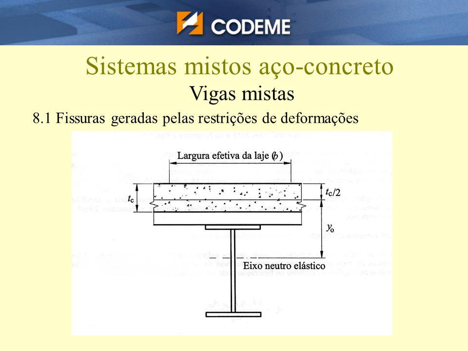 8.1 Fissuras geradas pelas restrições de deformações Sistemas mistos aço-concreto Vigas mistas
