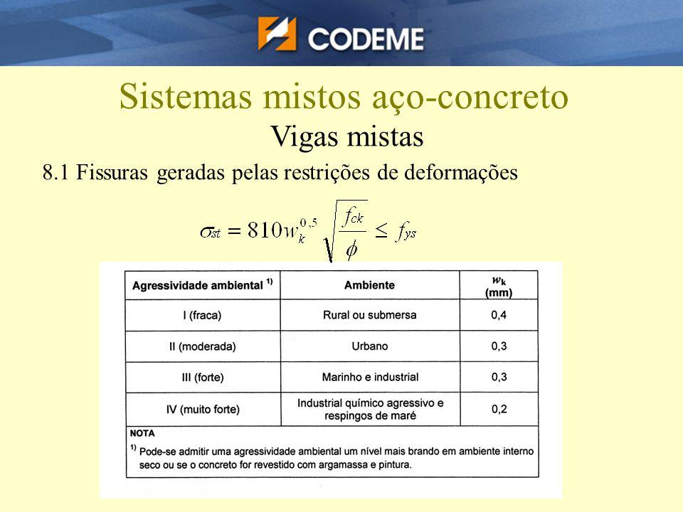 Sistemas mistos aço-concreto Vigas mistas 8.1 Fissuras geradas pelas restrições de deformações