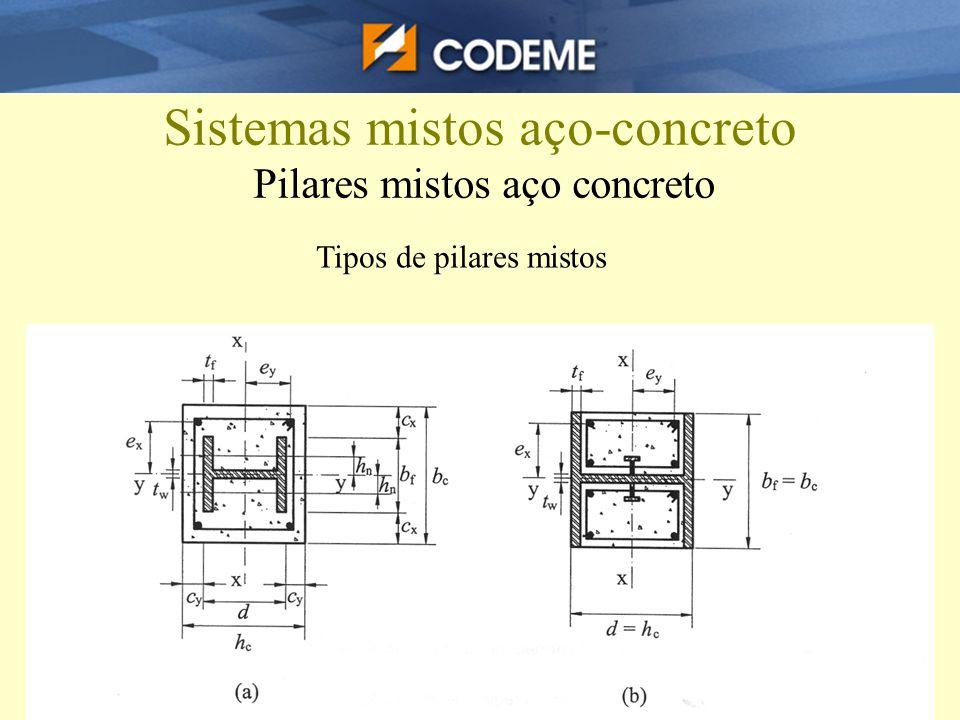 Sistemas mistos aço-concreto Pilares mistos aço concreto Tipos de pilares mistos