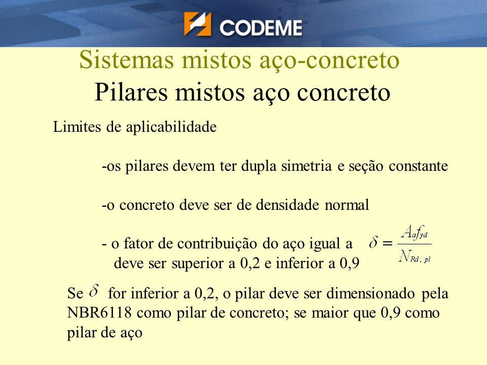 Sistemas mistos aço-concreto Pilares mistos aço concreto Limites de aplicabilidade -os pilares devem ter dupla simetria e seção constante -o concreto