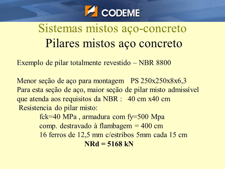 Exemplo de pilar totalmente revestido – NBR 8800 Menor seção de aço para montagem PS 250x250x8x6,3 Para esta seção de aço, maior seção de pilar misto