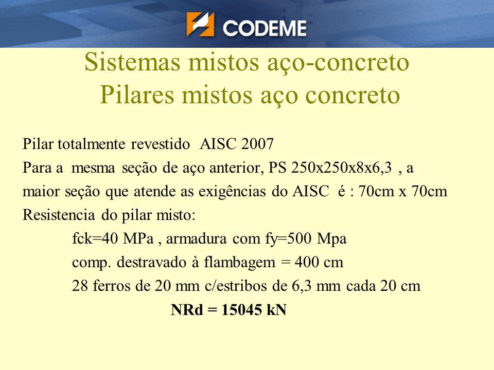 Pilar totalmente revestido AISC 2007 Para a mesma seção de aço anterior, PS 250x250x8x6,3, a maior seção que atende as exigências do AISC é : 70cm x 7