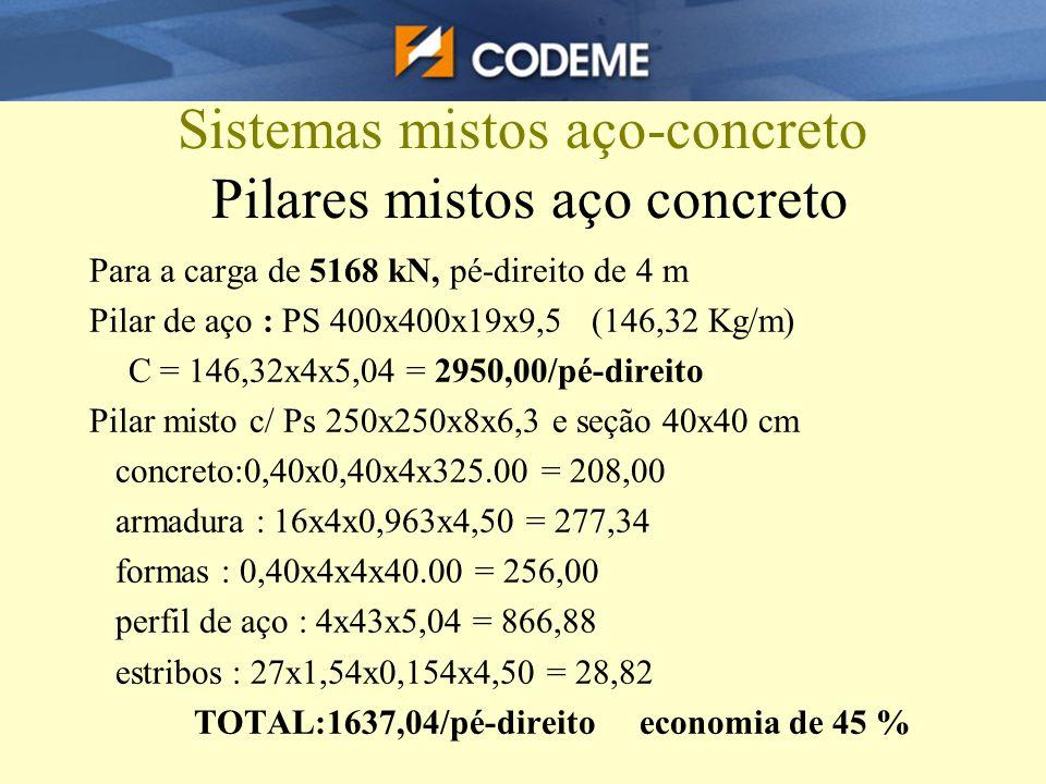 Sistemas mistos aço-concreto Pilares mistos aço concreto Para a carga de 5168 kN, pé-direito de 4 m Pilar de aço : PS 400x400x19x9,5 (146,32 Kg/m) C =