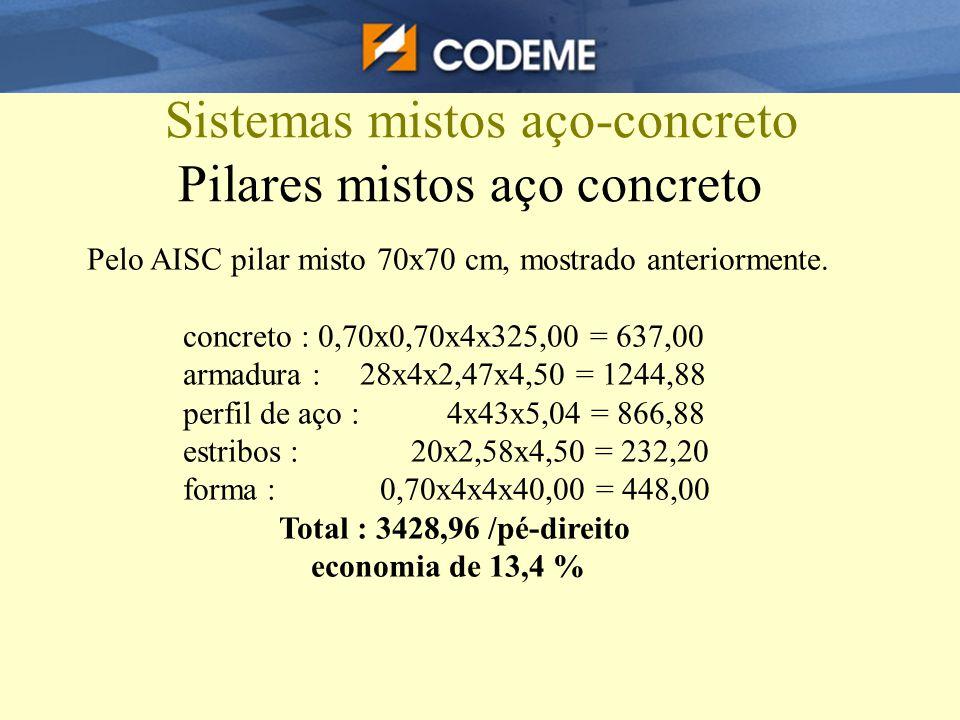 Sistemas mistos aço-concreto Pilares mistos aço concreto Pelo AISC pilar misto 70x70 cm, mostrado anteriormente. concreto : 0,70x0,70x4x325,00 = 637,0