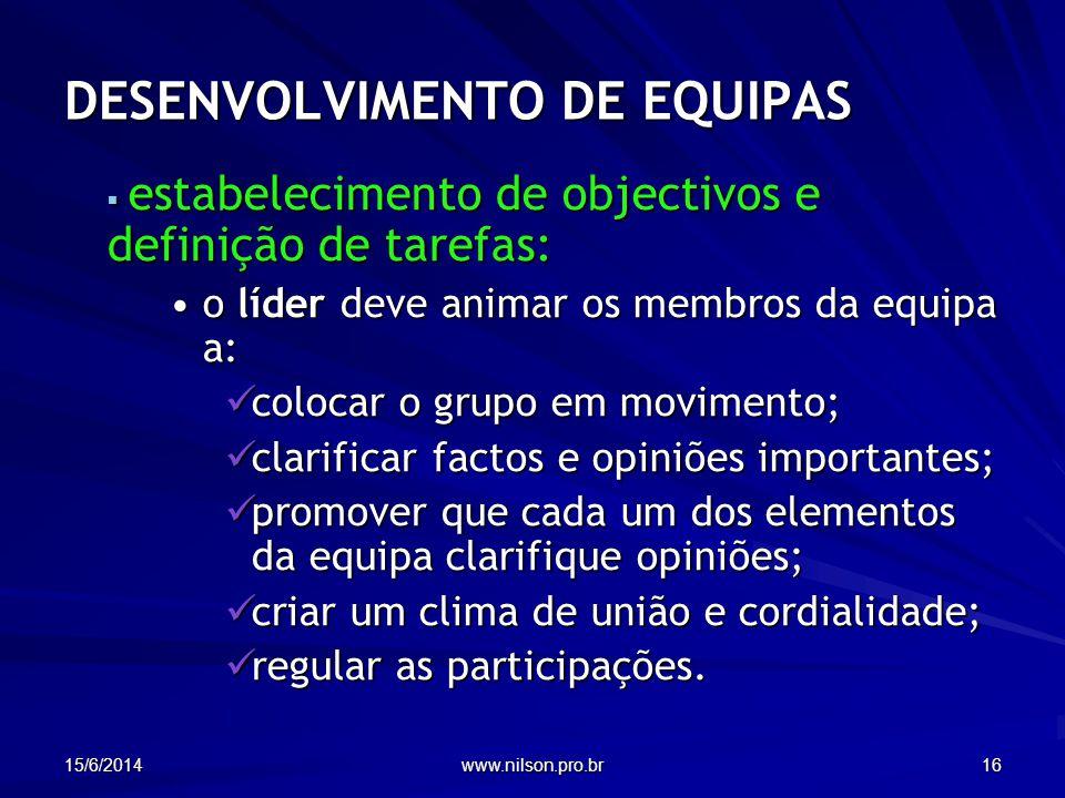 DESENVOLVIMENTO DE EQUIPAS estabelecimento de objectivos e definição de tarefas: estabelecimento de objectivos e definição de tarefas: o líder deve an