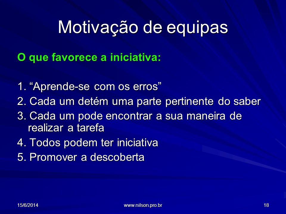 Motivação de equipas O que favorece a iniciativa: 1. Aprende-se com os erros 2. Cada um detém uma parte pertinente do saber 3. Cada um pode encontrar