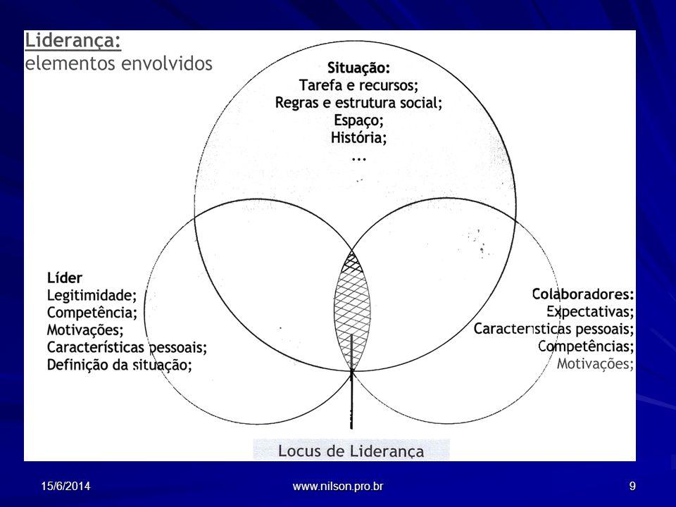 15/6/20149 www.nilson.pro.br