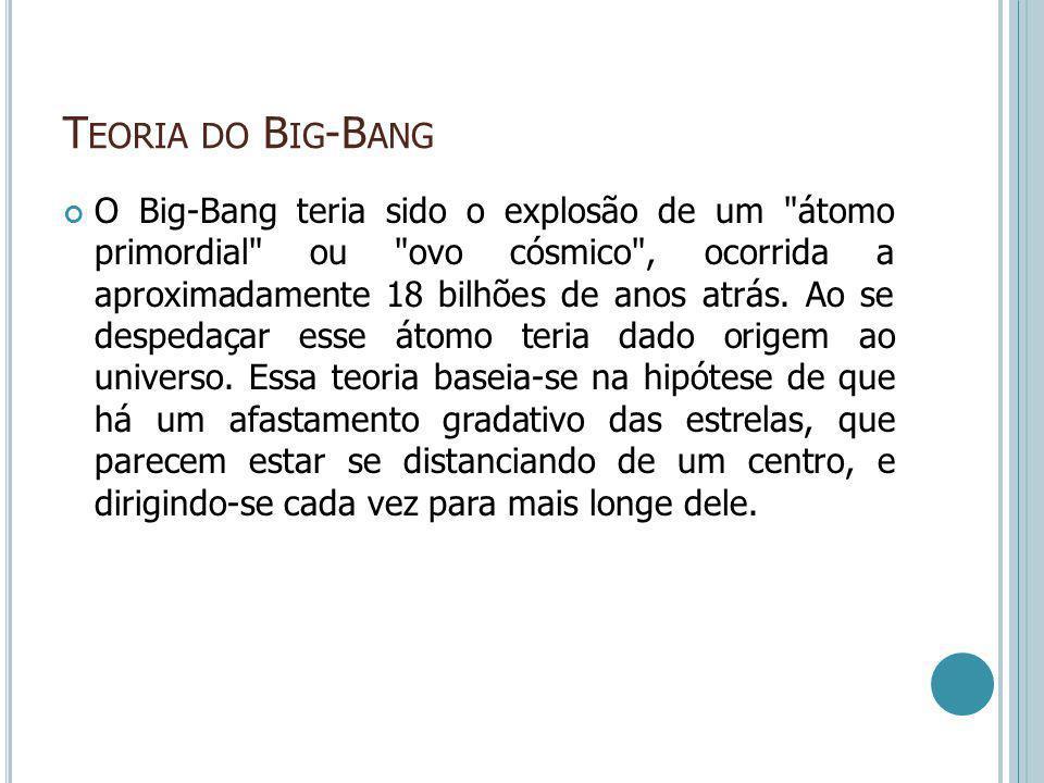 T EORIA DO B IG -B ANG O Big-Bang teria sido o explosão de um