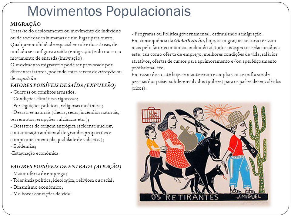 Movimentos Populacionais MIGRAÇÃO Trata-se do deslocamento ou movimento do indivíduo ou de sociedades humanas de um lugar para outro. Qualquer mobilid