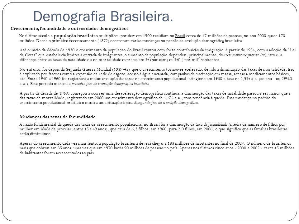 Demografia Brasileira. Crescimento, fecundidade e outros dados demográficos No último século a população brasileira multiplicou por dez: em 1900 resid