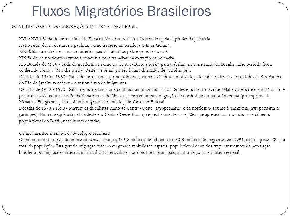 Fluxos Migratórios Brasileiros BREVE HISTÓRICO DAS MIGRAÇÕES INTERNAS NO BRASIL XVI e XVI l-Saída de nordestinos da Zona da Mata rumo ao Sertão atraíd