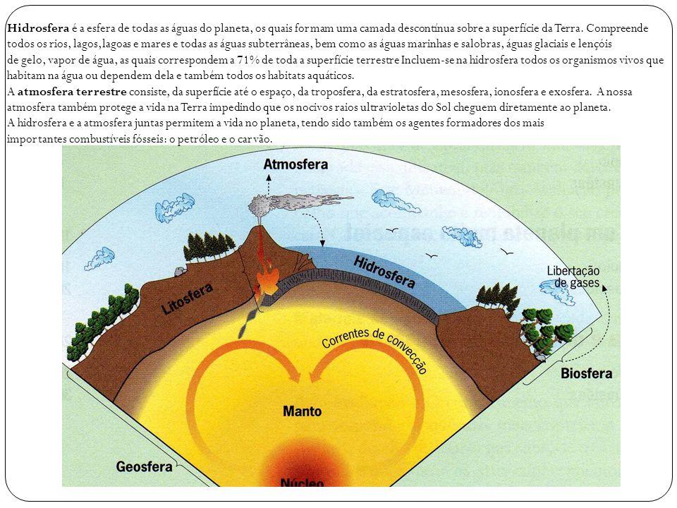 Hidrosfera é a esfera de todas as águas do planeta, os quais formam uma camada descontínua sobre a superfície da Terra. Compreende todos os rios, lago