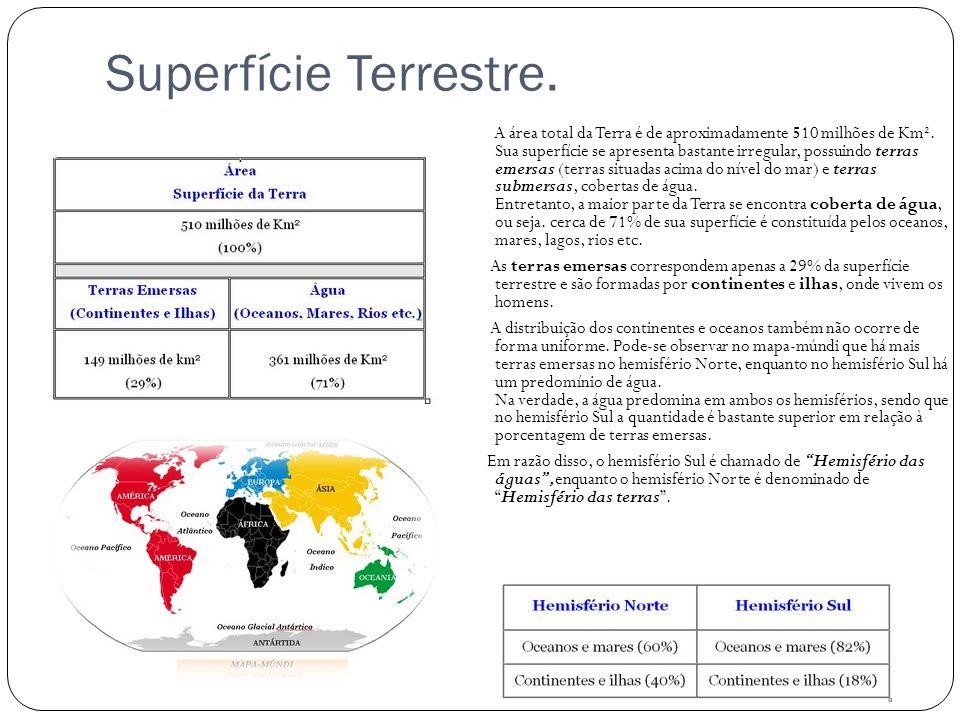 Superfície Terrestre. A área total da Terra é de aproximadamente 510 milhões de Km². Sua superfície se apresenta bastante irregular, possuindo terras