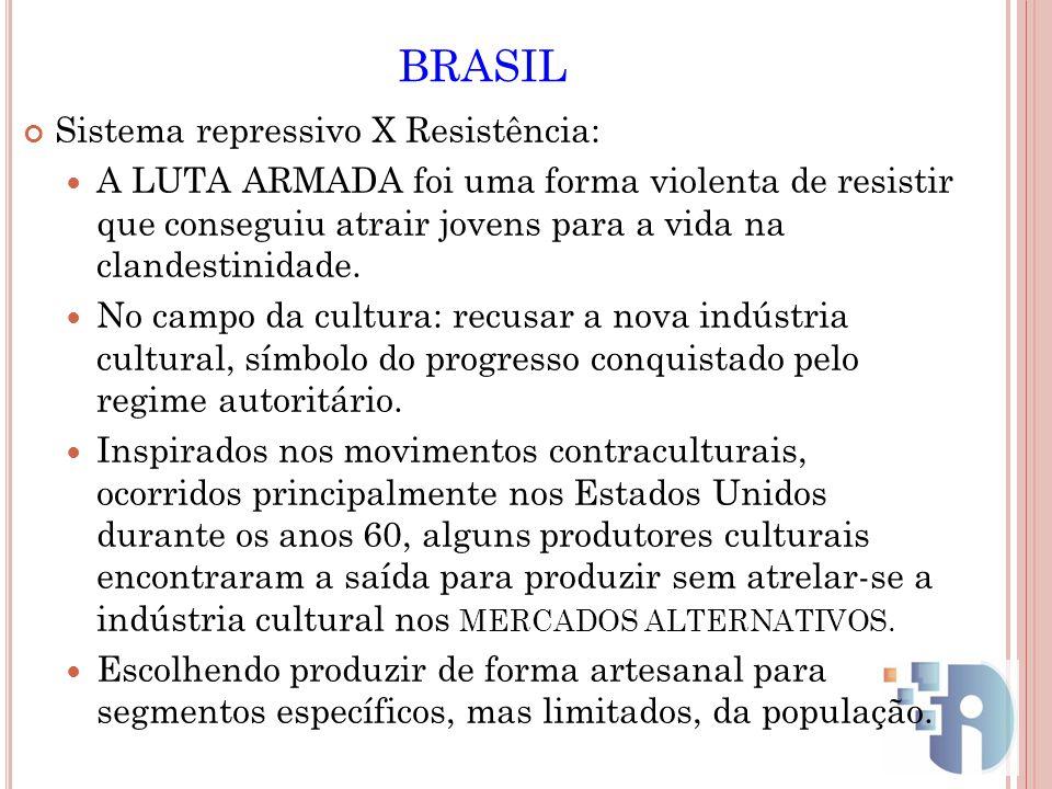 BRASIL Sistema repressivo X Resistência: A LUTA ARMADA foi uma forma violenta de resistir que conseguiu atrair jovens para a vida na clandestinidade.