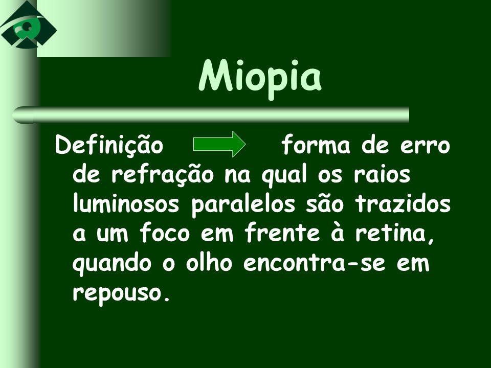 Miopia Definição forma de erro de refração na qual os raios luminosos paralelos são trazidos a um foco em frente à retina, quando o olho encontra-se e