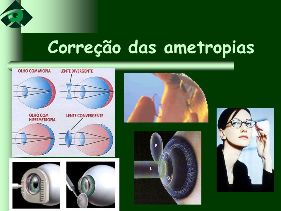 Correção das ametropias