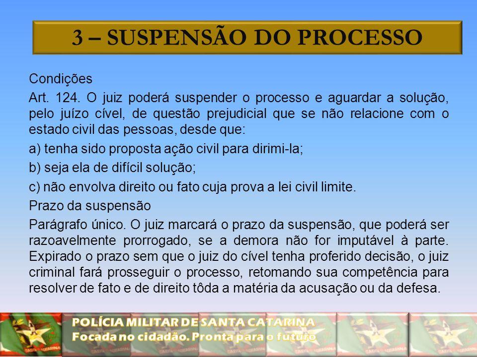 3 – SUSPENSÃO DO PROCESSO Condições Art. 124. O juiz poderá suspender o processo e aguardar a solução, pelo juízo cível, de questão prejudicial que se