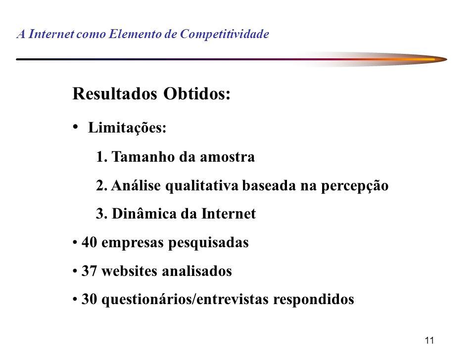 11 A Internet como Elemento de Competitividade Resultados Obtidos: Limitações: 1.