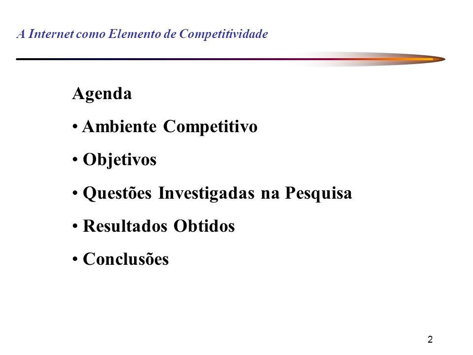 2 A Internet como Elemento de Competitividade Agenda Ambiente Competitivo Objetivos Questões Investigadas na Pesquisa Resultados Obtidos Conclusões