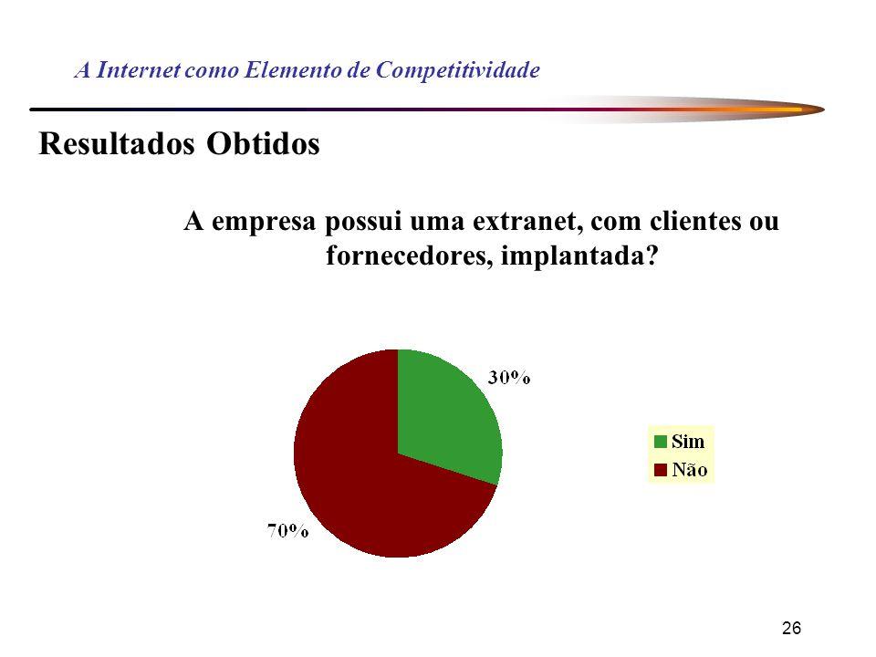 26 A Internet como Elemento de Competitividade Resultados Obtidos A empresa possui uma extranet, com clientes ou fornecedores, implantada?
