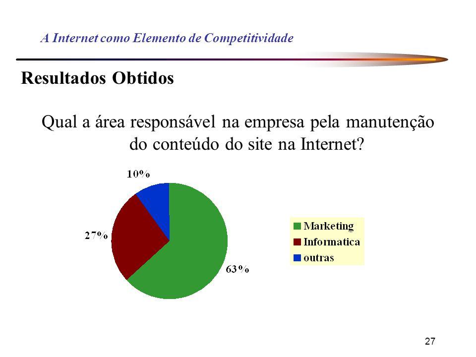 27 A Internet como Elemento de Competitividade Resultados Obtidos Qual a área responsável na empresa pela manutenção do conteúdo do site na Internet?