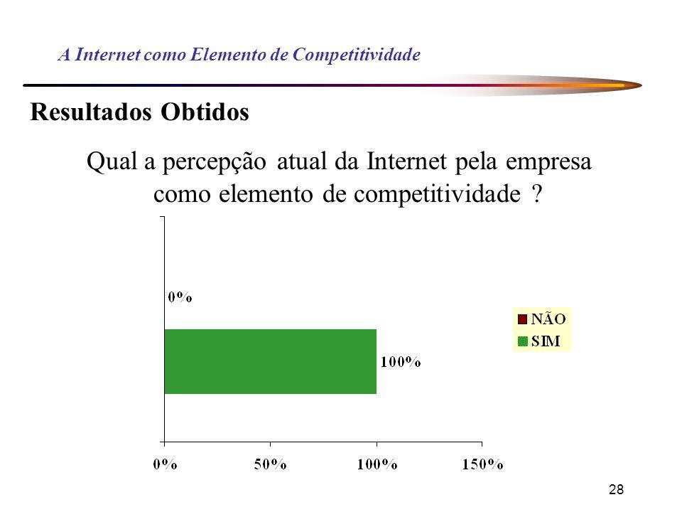 28 A Internet como Elemento de Competitividade Resultados Obtidos Qual a percepção atual da Internet pela empresa como elemento de competitividade ?