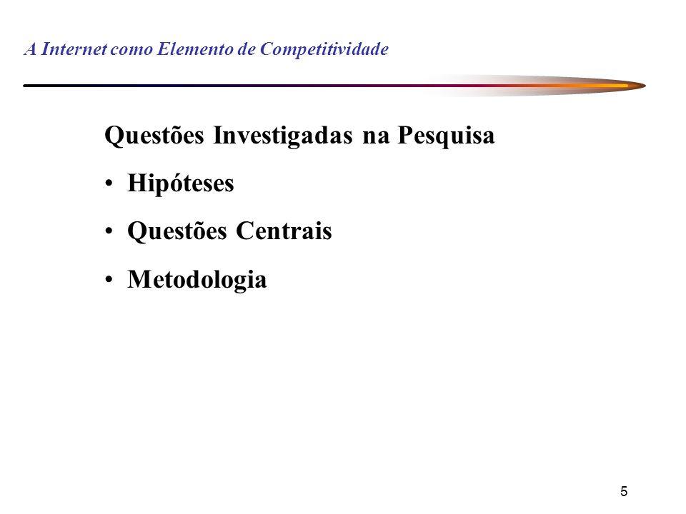 5 A Internet como Elemento de Competitividade Questões Investigadas na Pesquisa Hipóteses Questões Centrais Metodologia