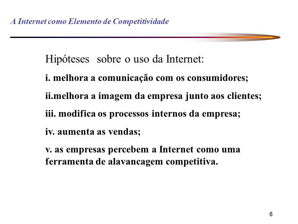 6 A Internet como Elemento de Competitividade Hipóteses sobre o uso da Internet: i.